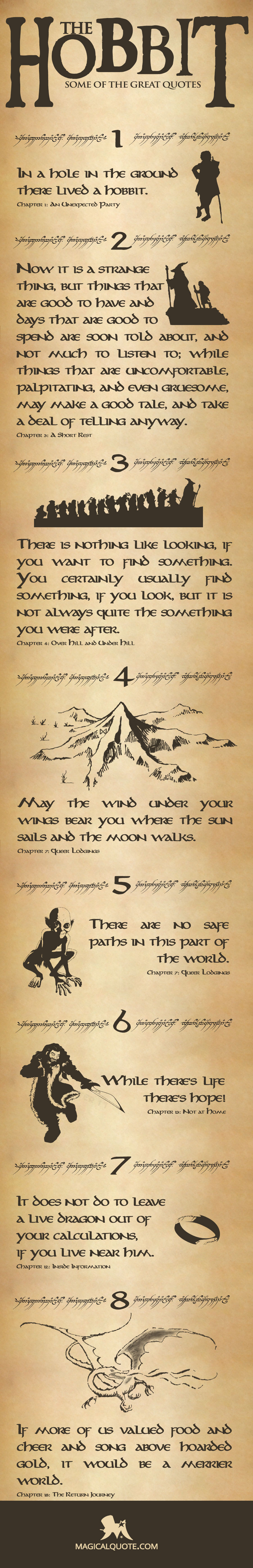 The Hobbit Quotes Infographic